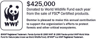 WWF World Wildlife Foundation Horizontal Logo  EN