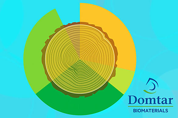 Domtar's Research in Biomaterials Science